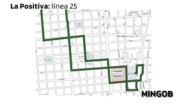2020-04-13 GOBIERNO: Microcentro - nuevo recorrido transporte publico