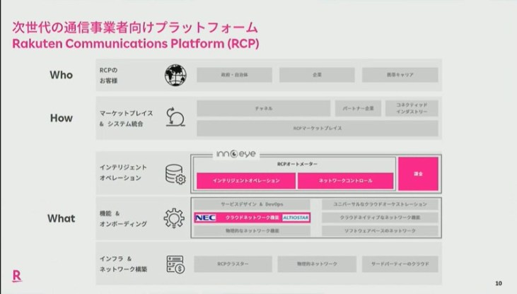 NIKKEI CHANNEL _ 世界デジタルサミット2020 -5G and NEXT- - Google Chrome 2020_06_08 16_08_55