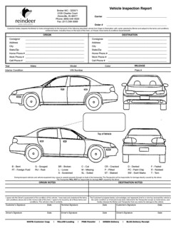 If you're purchasing your first car, buying used is an excellent option. Vehicle Inspection Form Template Pdf Ten Shocking Facts Ab Flickr
