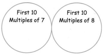 CBSE Class 5 Maths Be My Multiple, I'll be Your Factor Worksheets 4