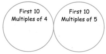 CBSE Class 5 Maths Be My Multiple, I'll be Your Factor Worksheets 3