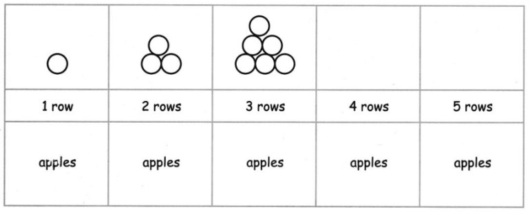 CBSE Class 5 Maths Can You See the Pattern Worksheets 15