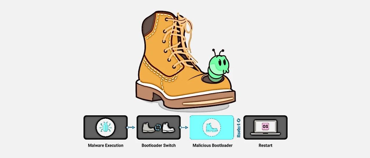 BootHole漏洞令全球數億筆電、伺服器曝露於被接管風險 Linux及Windows 皆受害