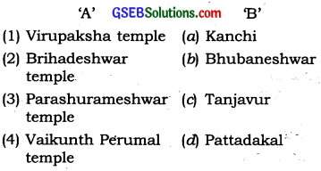 GSEB Solutions Class 10 Social Science Chapter 6 Places of Indian Cultural Heritage 3