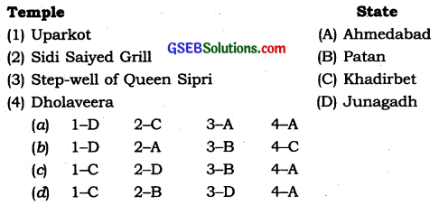 GSEB Solutions Class 10 Social Science Chapter 6 Places of Indian Cultural Heritage 1