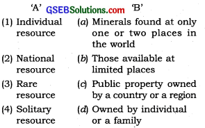GSEB Solutions Class 10 Social Science Chapter 8 Natural Resources 2