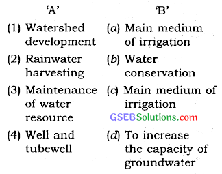 GSEB Solutions Class 10 Social Science Chapter 11 India Water Resources 3
