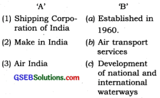GSEB Solutions Class 10 Social Science Chapter 14 Transportation, Communication and Trade 1