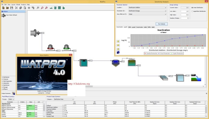 Working with Hydromantis WatPro 4.0 full license