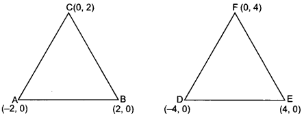 Coordinate Geometry Class 10 Extra Questions Maths Chapter 7 with Solutions Answers 76