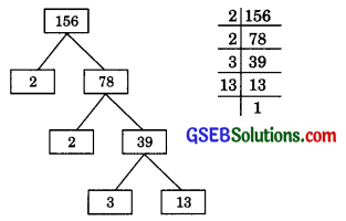 GSEB Solutions Class 10 Maths Chapter 1 Real Numbers Ex 1.2 img 2