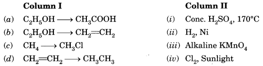 MCQ Questions for Class 10 Science Chapter 4 Carbon and Its Compounds with Answers 10