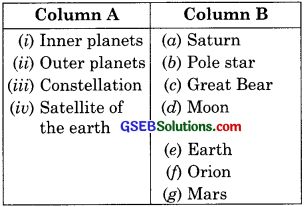 GSEB Solutions Class 8 Science Chapter 17 Stars and The Solar System - 1