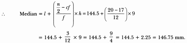 Statistics Class 10 Extra Questions Maths Chapter 14 with Solutions Answers 25