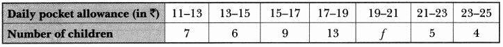 Statistics Class 10 Extra Questions Maths Chapter 14 with Solutions Answers 28