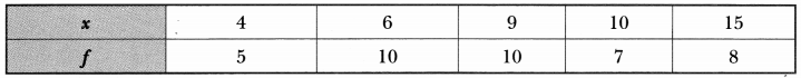 Statistics Class 10 Extra Questions Maths Chapter 14 with Solutions Answers 16