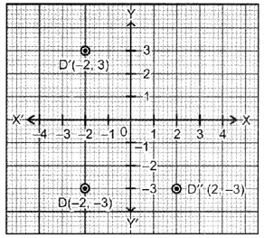 Coordinate Geometry Class 9 Extra Questions Maths Chapter 3 with Solutions Answers 8