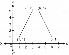 Coordinate Geometry Class 9 Extra Questions Maths Chapter 3 with Solutions Answers 9
