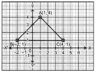 Coordinate Geometry Class 9 Extra Questions Maths Chapter 3 with Solutions Answers 3