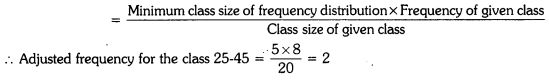 Statistics Class 9 Extra Questions Maths Chapter 14 with Solutions Answers 20