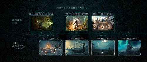 ACV_Post_Launch_Roadmap_102020