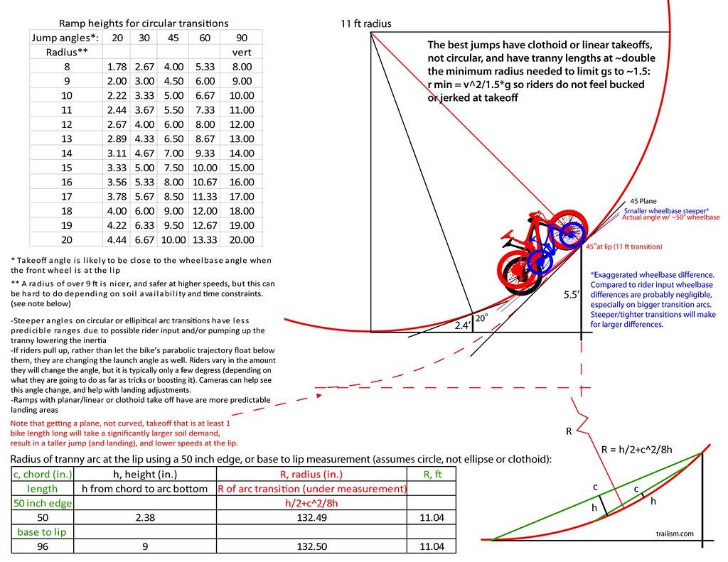 bike-jump-transition-and-takeoff-angle