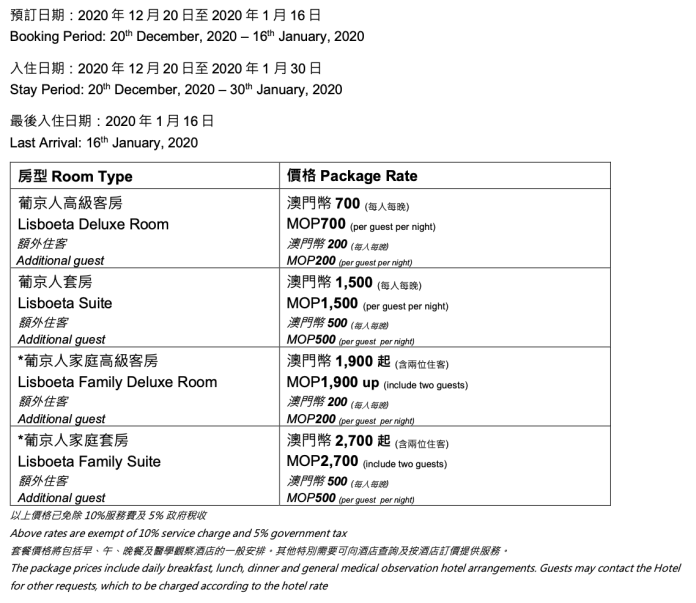 葡京人酒店 Lisboeta Macau 自選醫學觀察價格