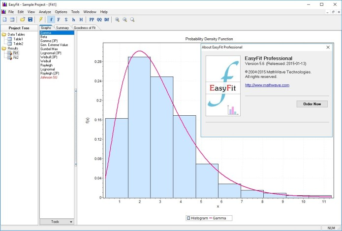 Working with MathWave Technologies EasyFit v5.6 full