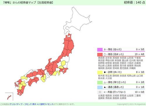 日本旅遊經驗值