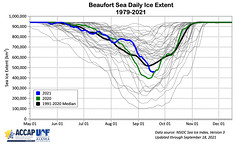 Beaufort_Ice_Plumes_2021_Sep18