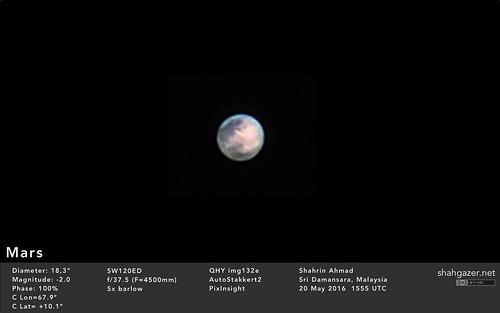 Mars 20 May 2016
