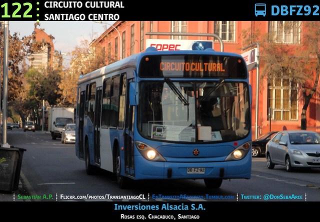 122 | CIRCUITO CULTURAL SANTIAGO CENTRO