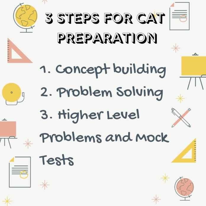 CAT 2019 Preparation Books