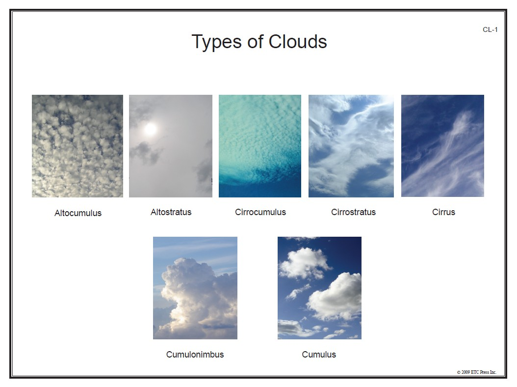 Different Types Of Clouds Experiment Pictures To Pin On