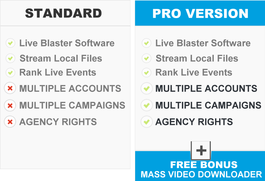 [Image: pro-vs-standard.png]