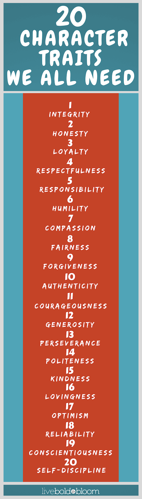 25 Good Character Traits List Of Positive Character