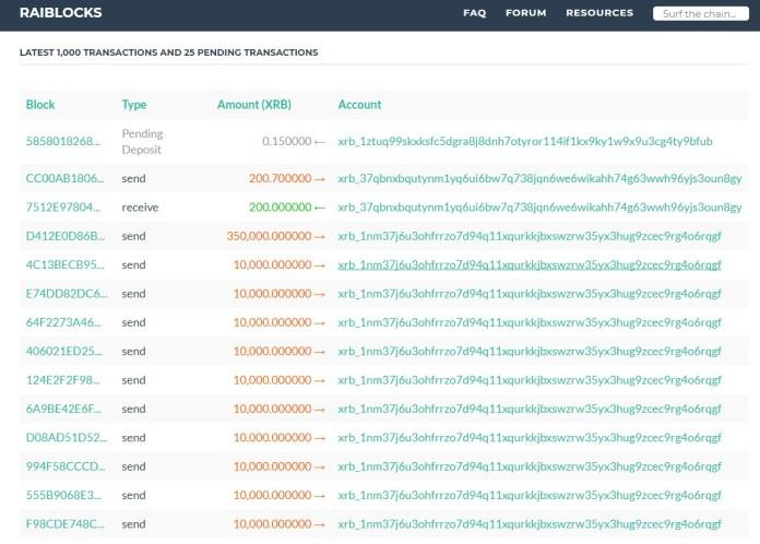 cumpărați bitcoins de transfer)