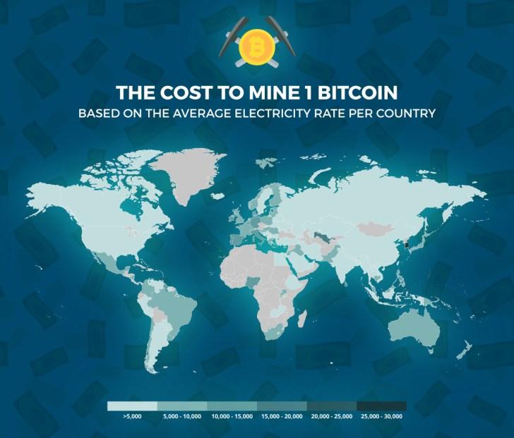 Custo Mineração Bitcoin Por País