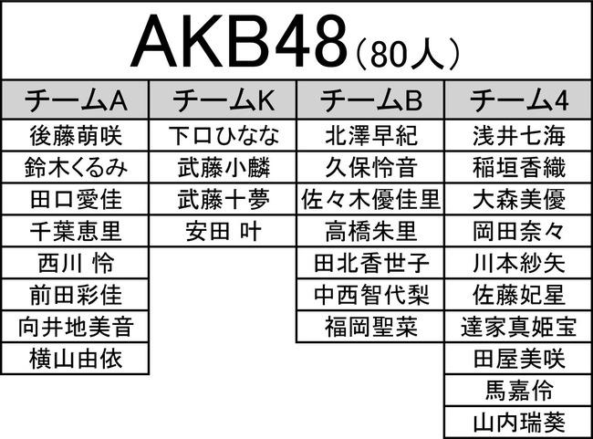 3ab8c567