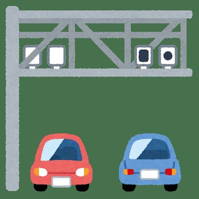 car_orbis_nsystem