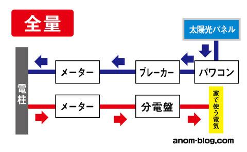太陽光パネル説明図3