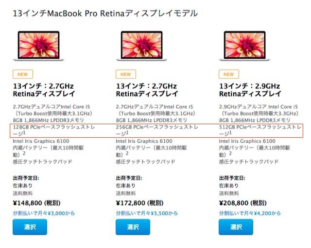 MacBook-Pro-Retina-Early2015-SSD-Capacity