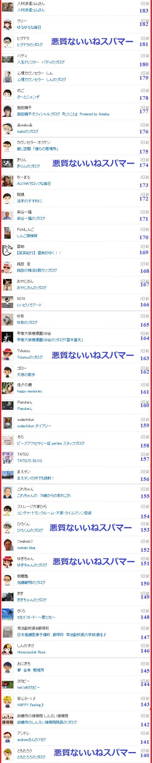つぶちゃんは悪質スパマーのブログに付いた「いいねリスト3」