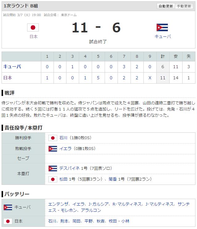 WBC日本キューバ_スコア