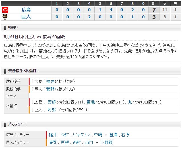 広島巨人20回戦_スコア