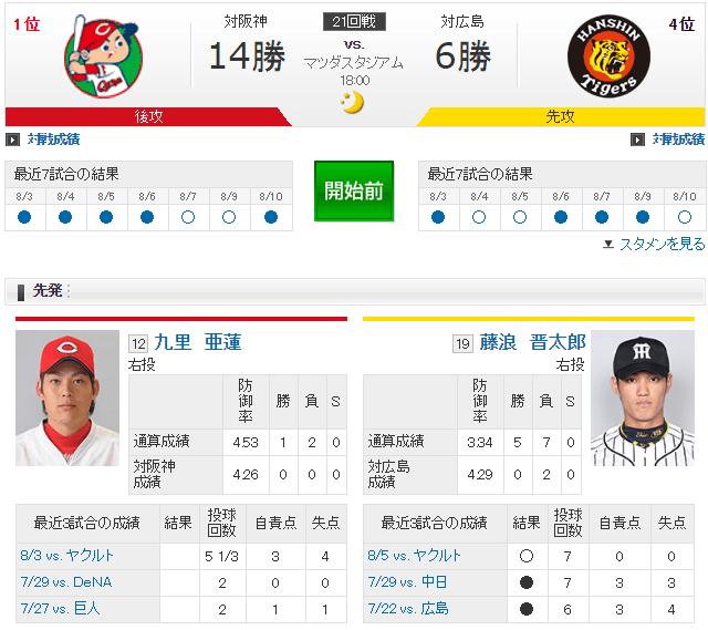 広島阪神21回戦九里藤浪実況