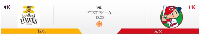広島ソフトバンク_オープン戦