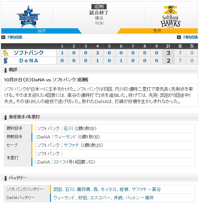 日本シリーズ_横浜ソフトバンク3回戦_スコア