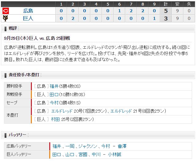 広島巨人25回戦スコア