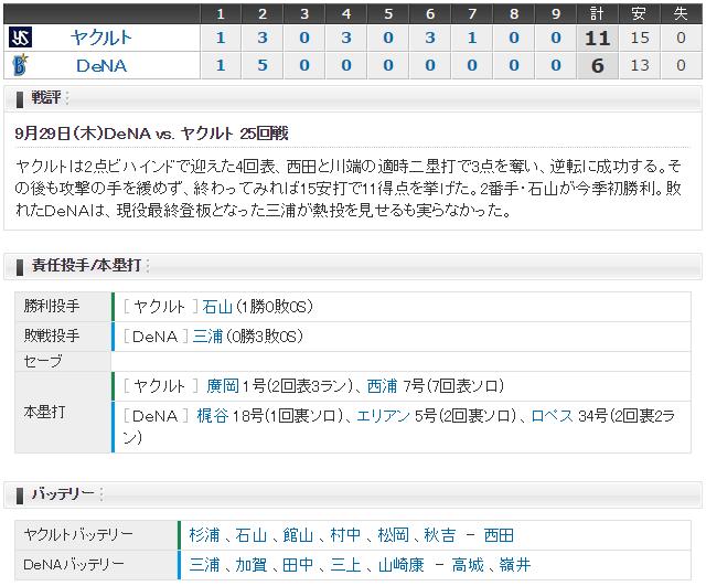 三浦大輔引退試合スコア